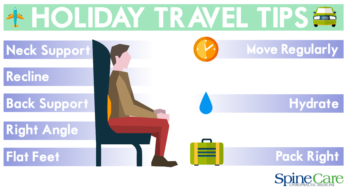 Tips For Pain Free Holiday Traveling